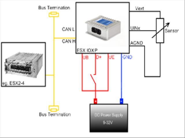 控制器接线图