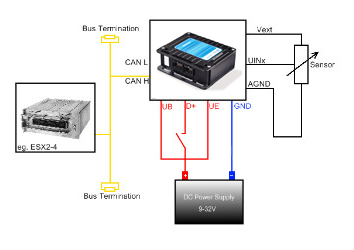 44点运动控制器 SPC-CFMC-D24N20